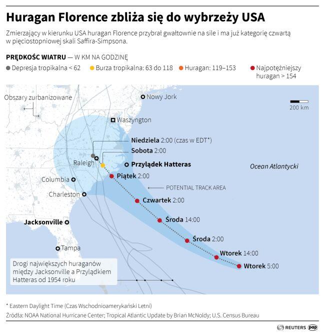 Prognozowana ścieżka przejścia huraganu Florence (Adam Ziemienowicz/PAP/Reuters)